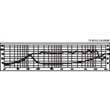 Celestion TF-0510 PA-Mitteltöner, 75 WMAX, 30 WRMS, 8 Ω  Monacor