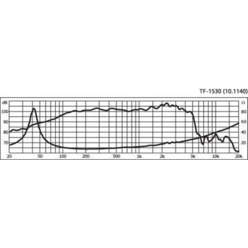 Celestion TF-1530 Profi-PA-Tieftöner 8 Ohm